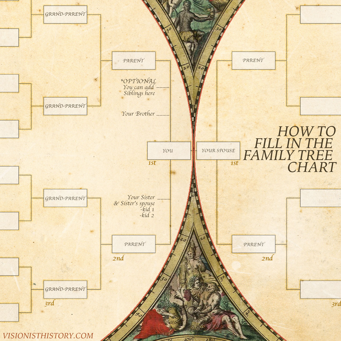 Customized Print File – Antique Family Tree Chart -Exquisite 6 ...